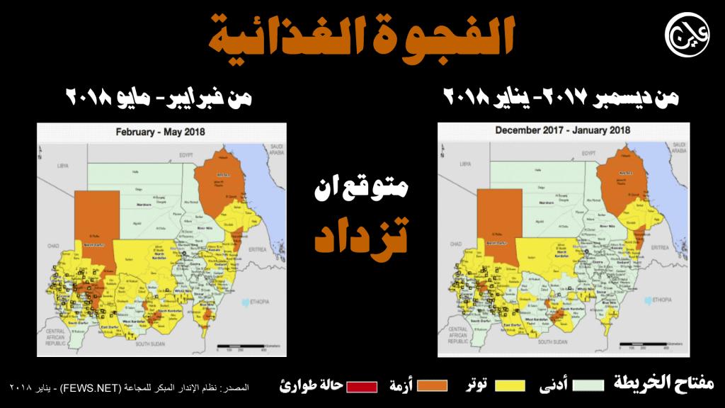 حجم الفجوة الغذائية المتوقعة خلال الأشهر القادمة من موقع نظام الإندار المبكر للمجاعة - يناير 2018
