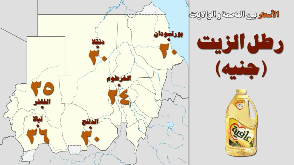 أسعار الزيت في بعض المدن السودانية - فبراير 2018