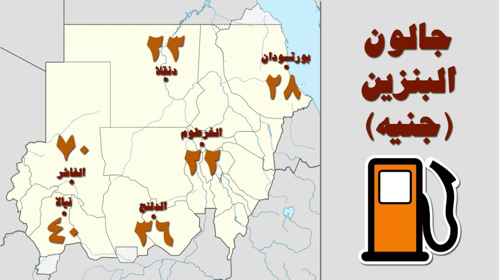 اسعار الينزين في بعض مدن السودان