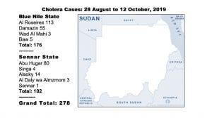 الكوليرا: إهمال الدولة وضعف التثقيف